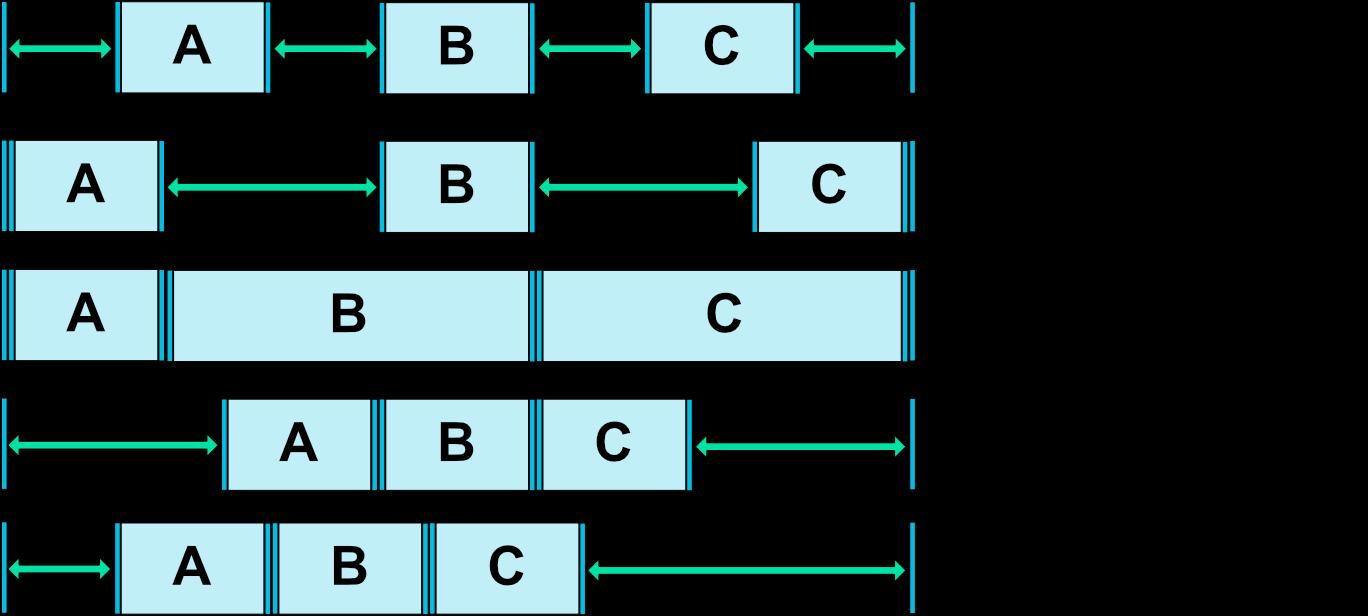 图11 链的样式