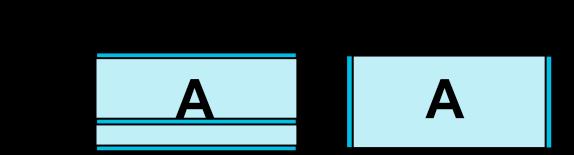 图2 相对定位约束